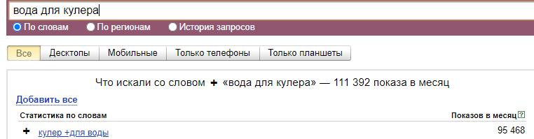 Операторы Яндекс Директ