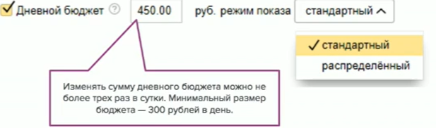 Как новичку настроить рекламную кампанию в Яндекс Директ