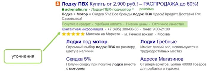 Как настроить объявления Яндекс Директ