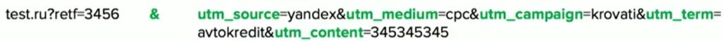 UTM-метки для Яндекс Метрики и Директ: что это и как их настроить