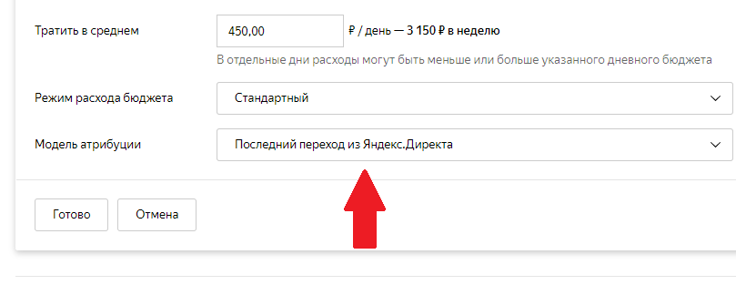 Модель атрибуции в Яндекс Директ: что выбрать