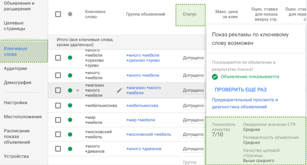 Как работает аукцион контекстной рекламы в Google Adwords