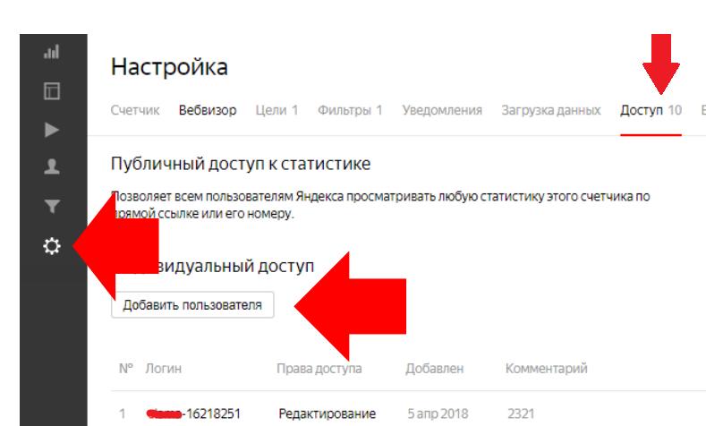 Как добавить счетчик Метрики в Яндекс Директ и РСЯ